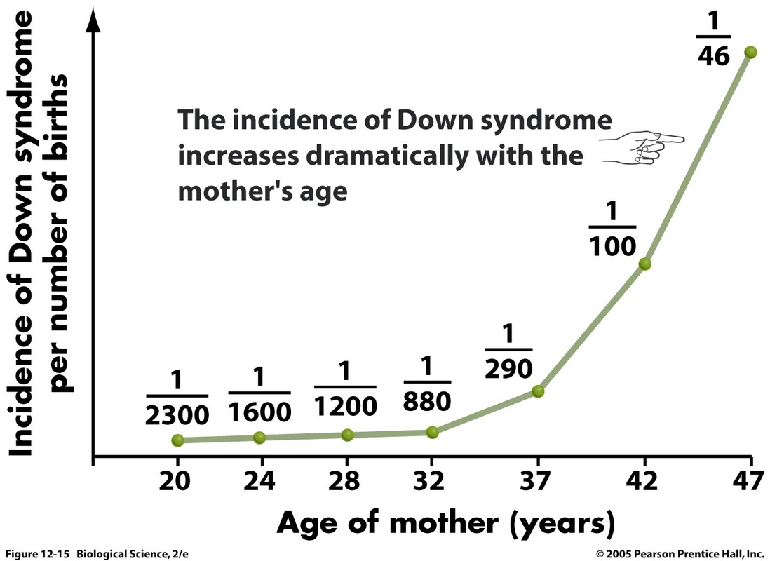clinical description treatment and detection of down syndrome Down syndrome is by far the most common and  hashimoto's thyroiditis in down's syndrome: clinical  disorder without down syndrome and detection of.